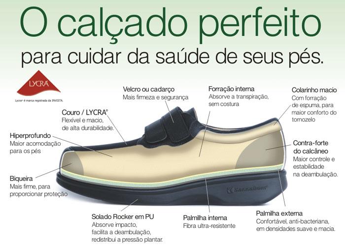 08baaf2c5f Melhores sapatos para diabéticos - Grito
